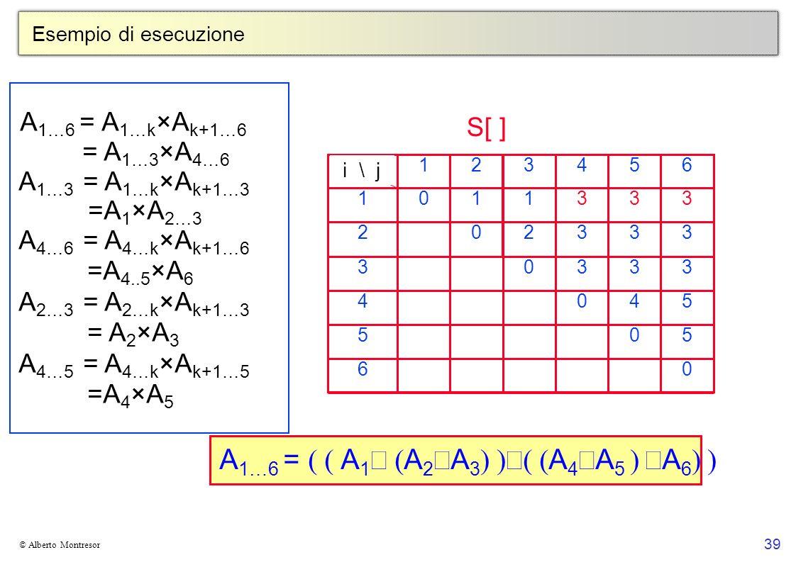 S[ ] A1…6 = ( ( A1× (A2×A3) )×( (A4×A5 ) ×A6) ) A1…6 = A1…k×Ak+1…6